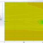 M5 10 DEGREE XZ velocity-2D