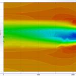 M5 15 DEGREE XZ Velocity -2D